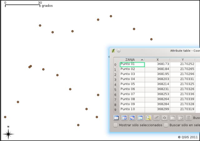 Capa de puntos agregada y su tabla de atributos